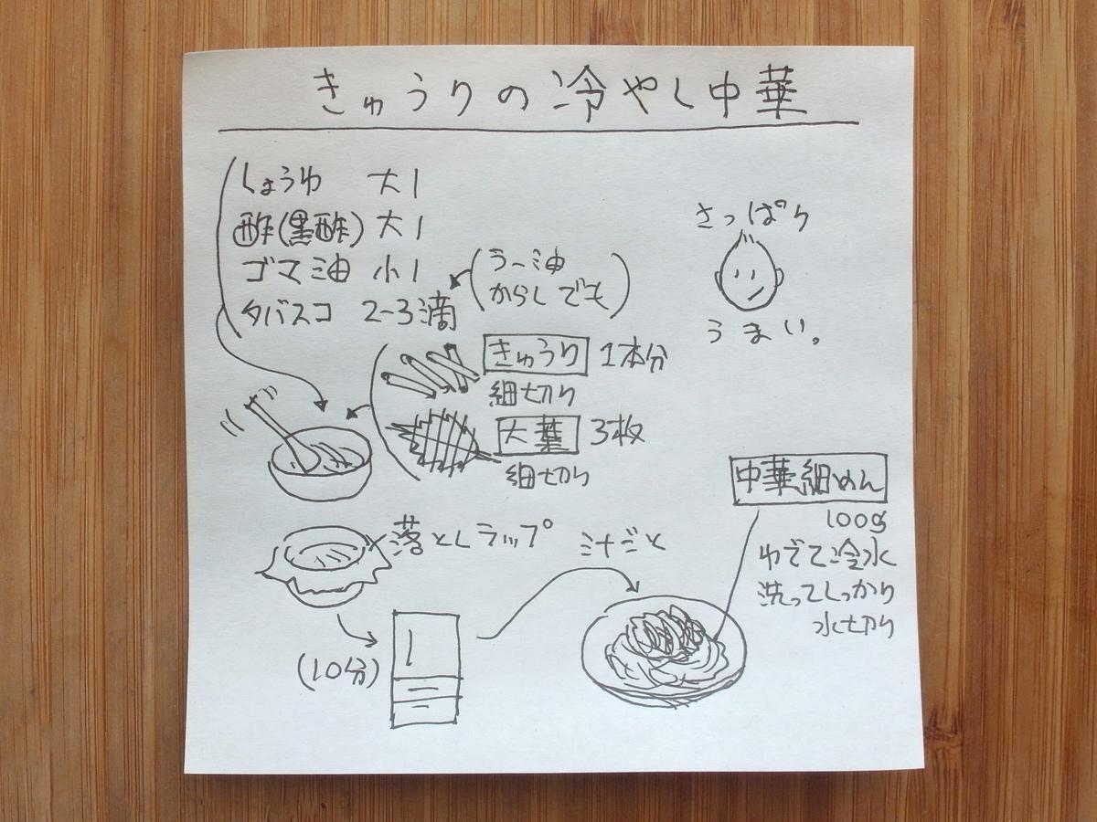 f:id:tsujimeshi:20210616172121j:plain