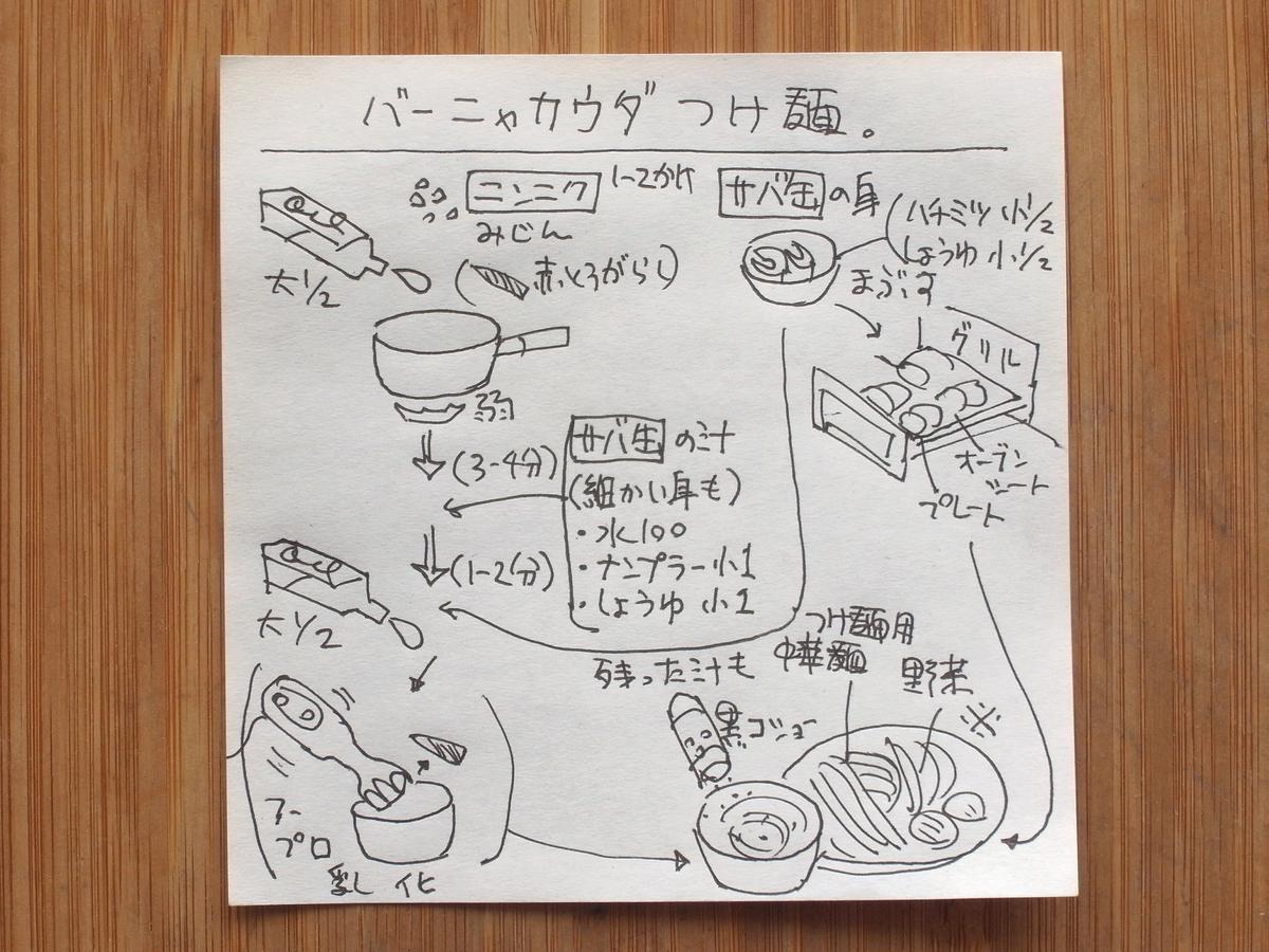 f:id:tsujimeshi:20210714144227j:plain