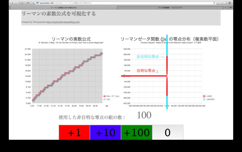 f:id:tsujimotter:20140628232652p:plain