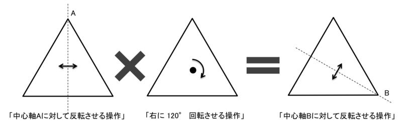f:id:tsujimotter:20141223140356p:plain