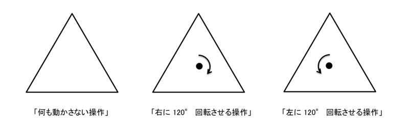 f:id:tsujimotter:20141223150059p:plain
