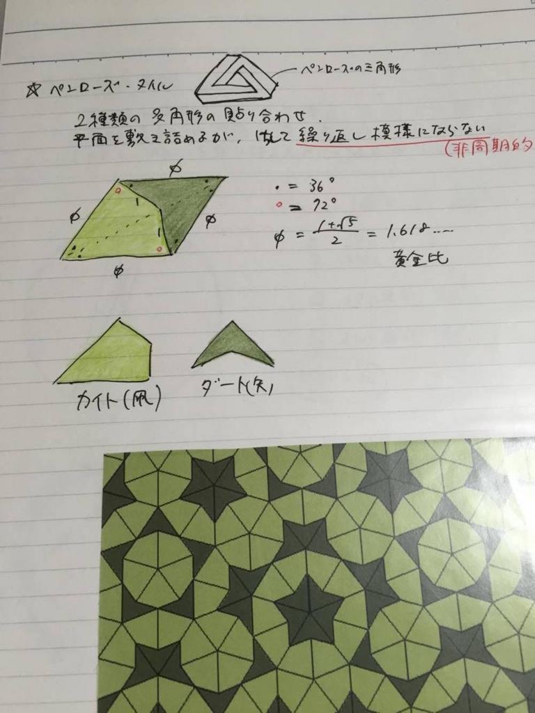 f:id:tsujimotter:20160301003403j:plain:w400