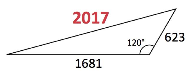 2017の素因数分解がつくる多角形...