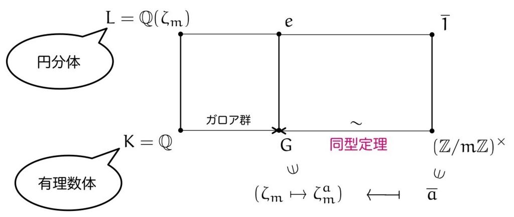 f:id:tsujimotter:20170101190726j:plain:w500