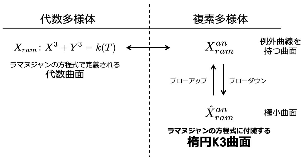 f:id:tsujimotter:20190625214402p:plain:w440