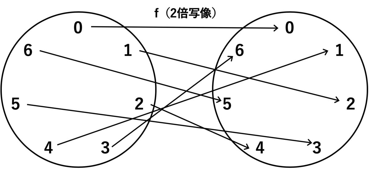 f:id:tsujimotter:20200402213318p:plain:w400
