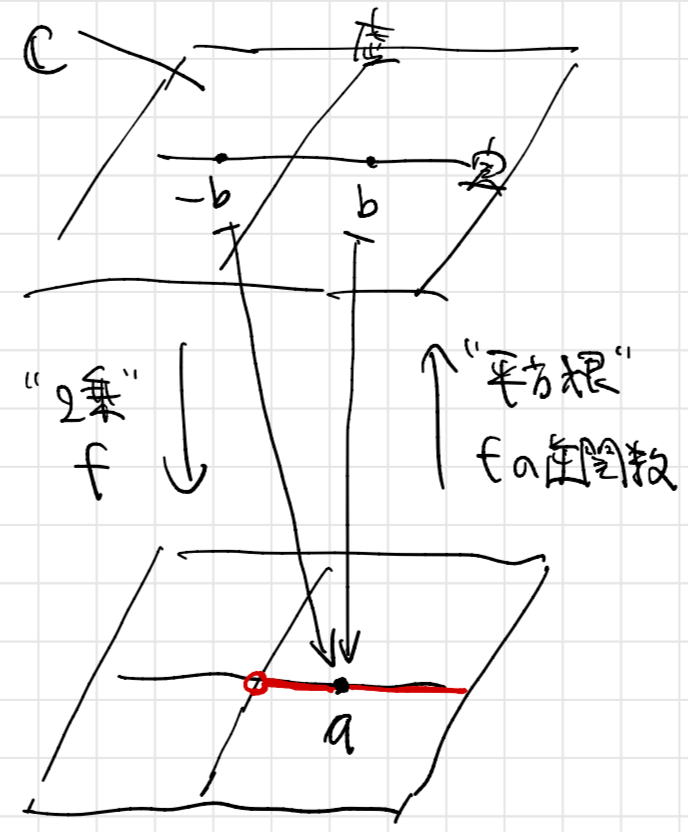 f:id:tsujimotter:20200710233055p:plain:w240