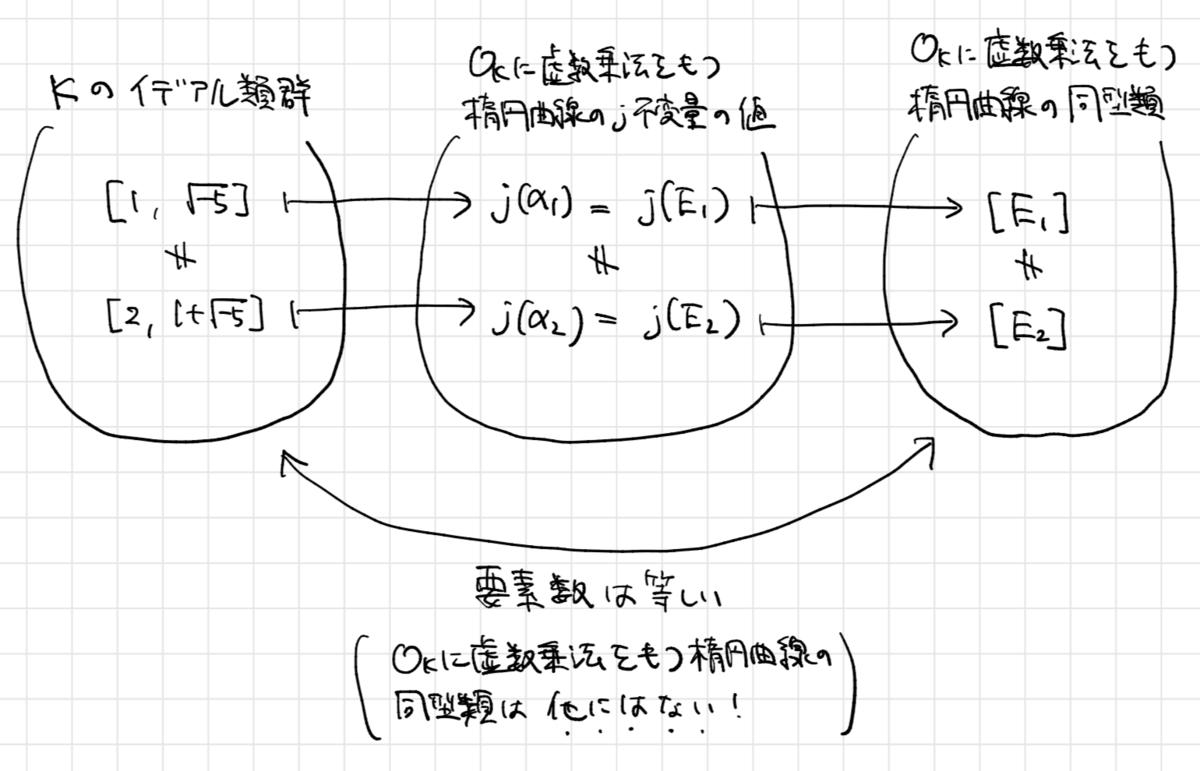 f:id:tsujimotter:20200718135533p:plain:w500
