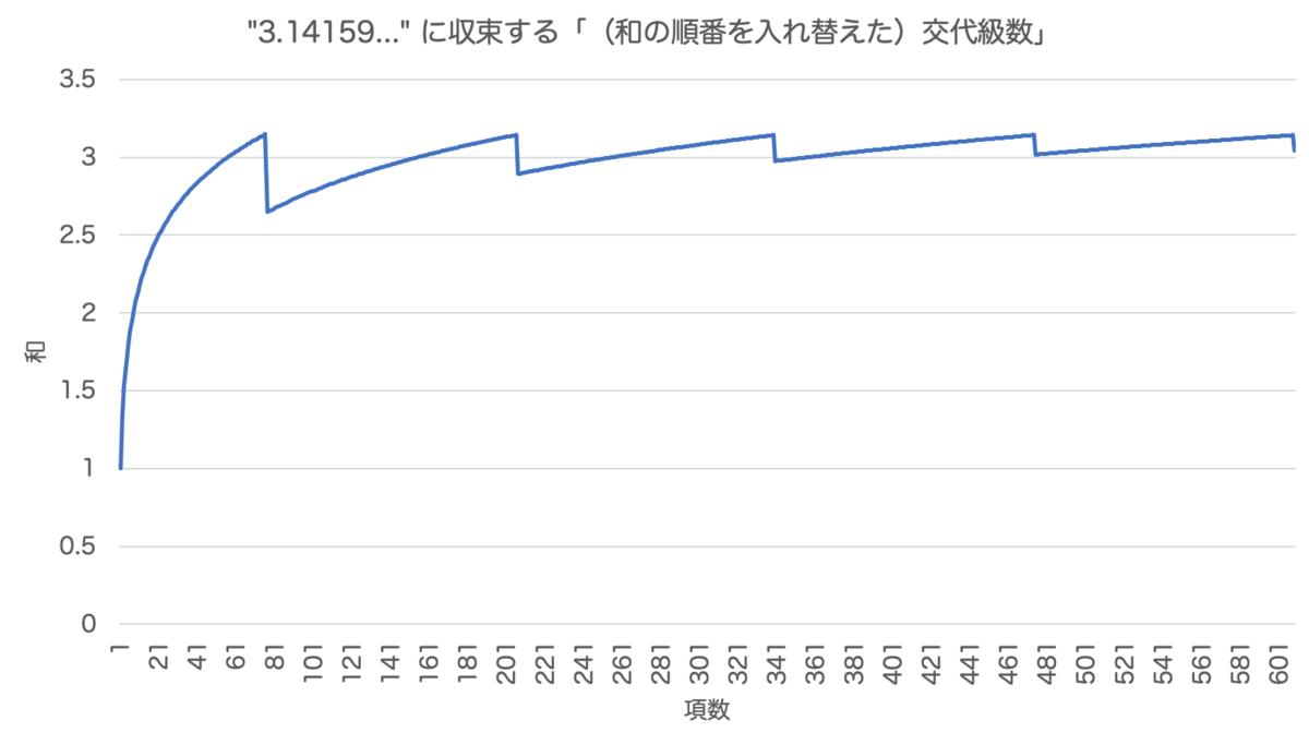 f:id:tsujimotter:20200824161626p:plain:w500