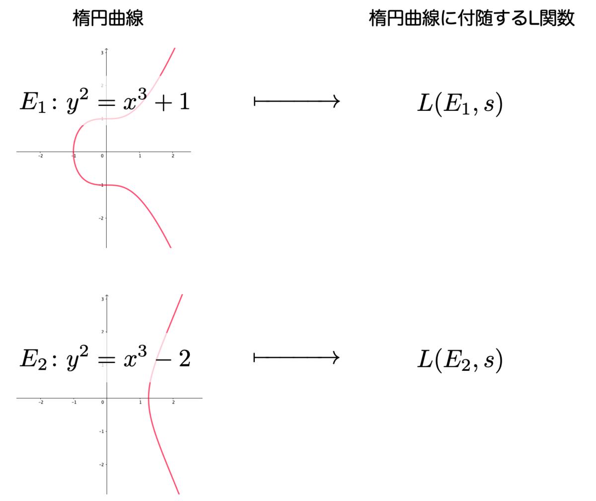 f:id:tsujimotter:20200825235200p:plain:w420