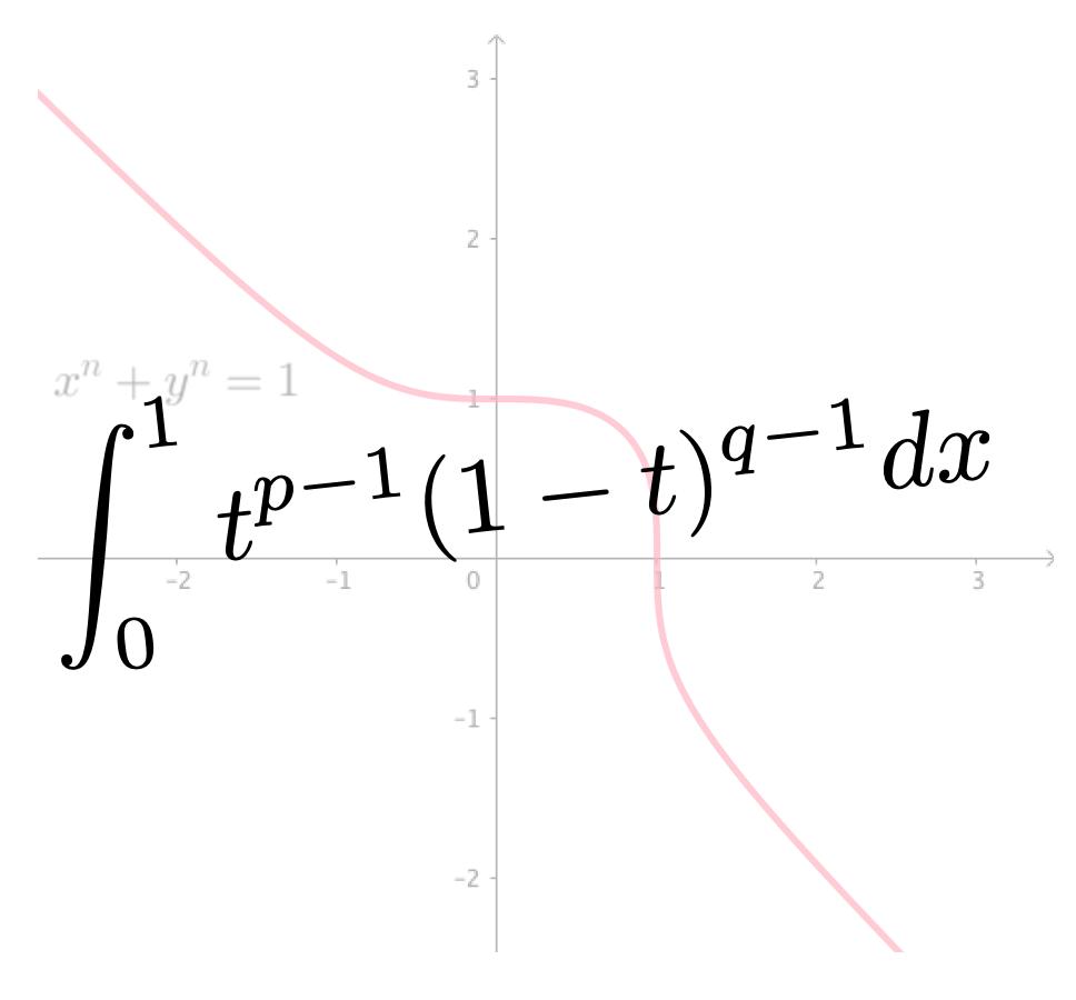 ベータ関数とフェルマー曲線の周期 - tsujimotterのノートブック