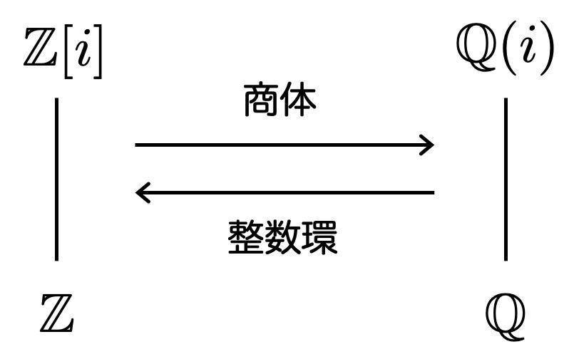 f:id:tsujimotter:20201129193148p:plain:w200
