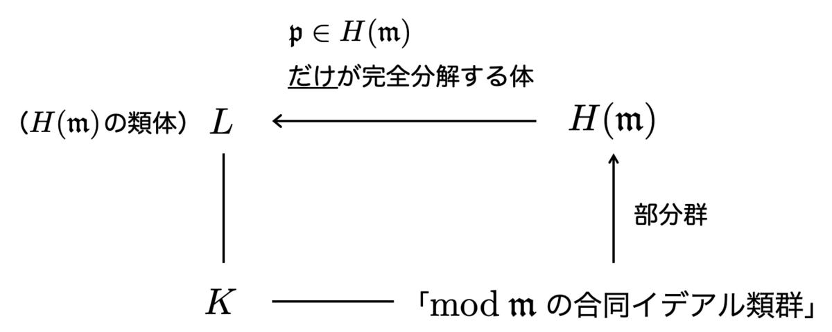 f:id:tsujimotter:20201130174116p:plain:w360