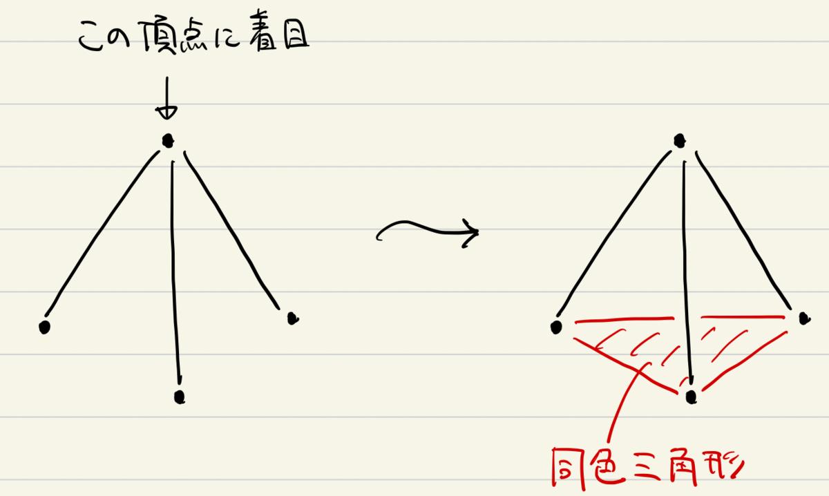 f:id:tsujimotter:20201224155050p:plain:w360