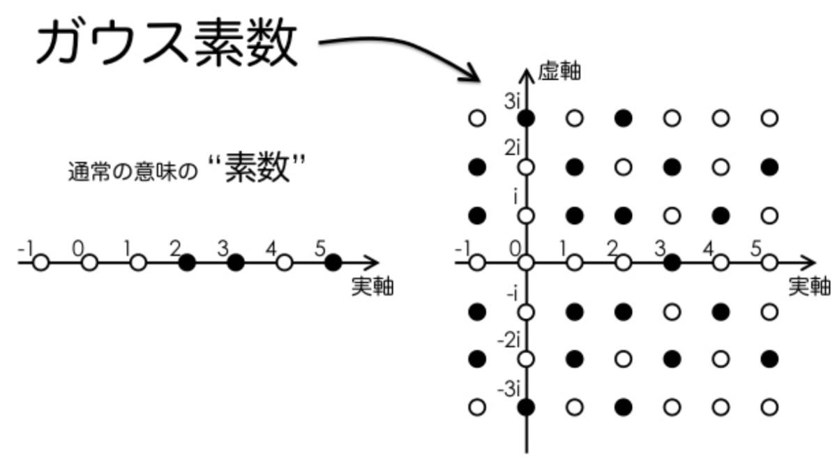 f:id:tsujimotter:20210101152422p:plain:w400