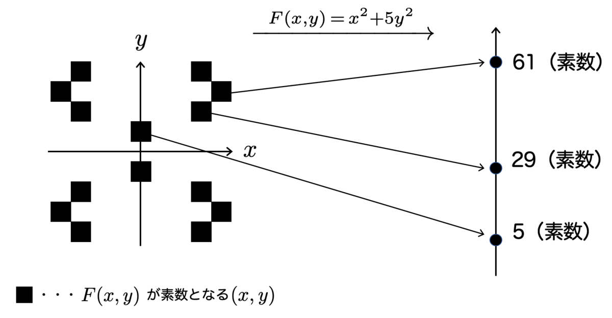 f:id:tsujimotter:20210102094814p:plain:w400