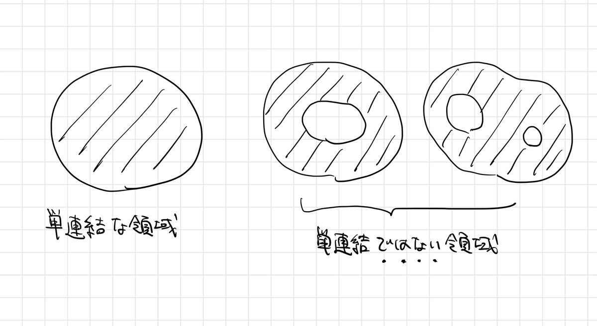 f:id:tsujimotter:20210217014210j:plain:w400