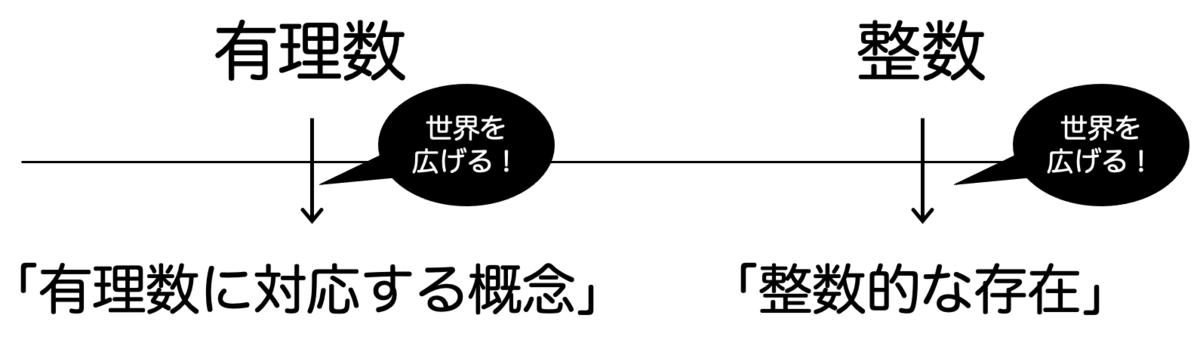 f:id:tsujimotter:20210222180748p:plain:w400
