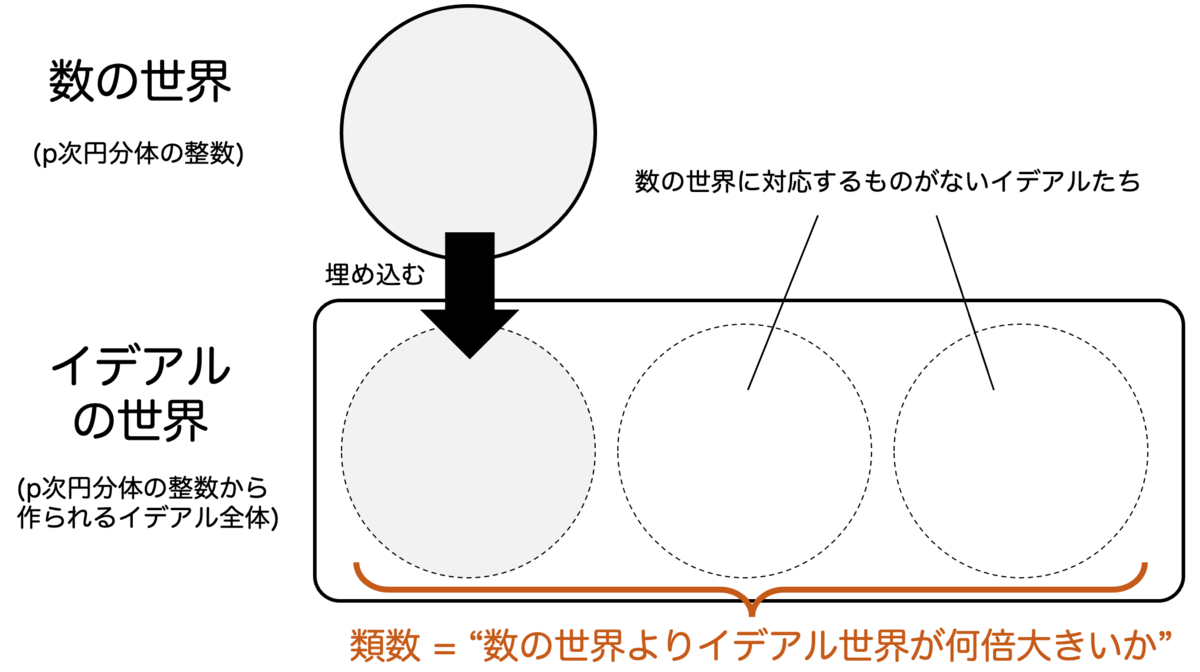 f:id:tsujimotter:20210222182403p:plain:w420