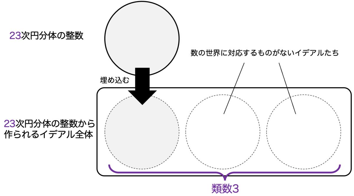 f:id:tsujimotter:20210222182625p:plain:w420