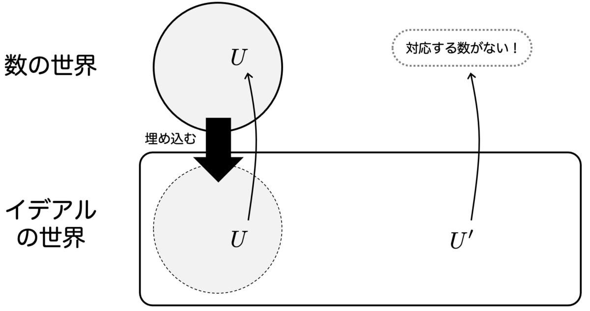 f:id:tsujimotter:20210222235313p:plain:w420