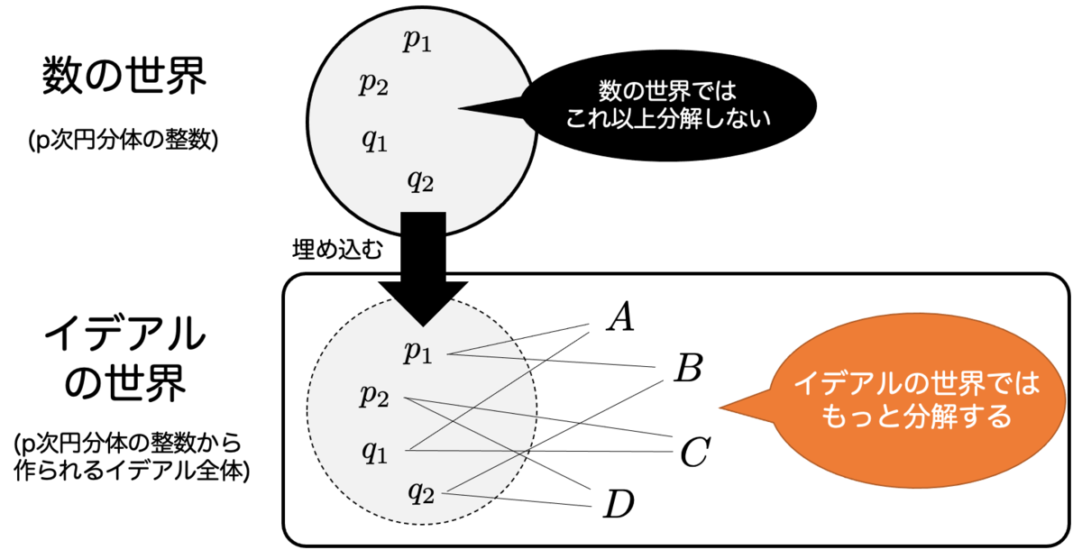 f:id:tsujimotter:20210223120337p:plain:w420
