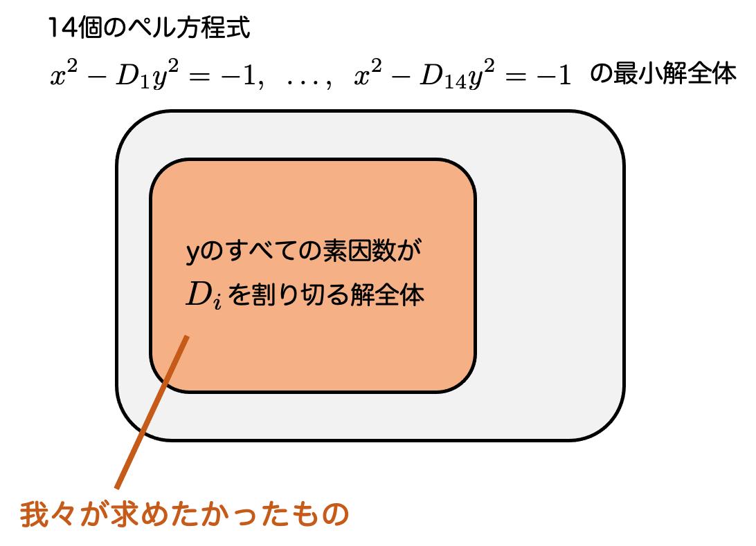 f:id:tsujimotter:20210301165733p:plain:w320