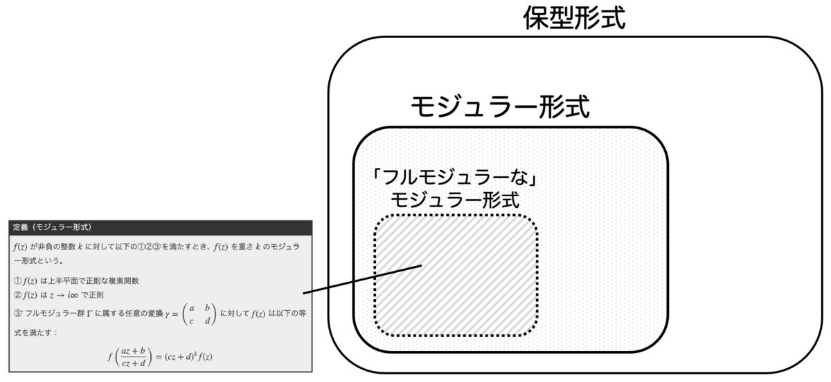 f:id:tsujimotter:20210316235802p:plain:w560