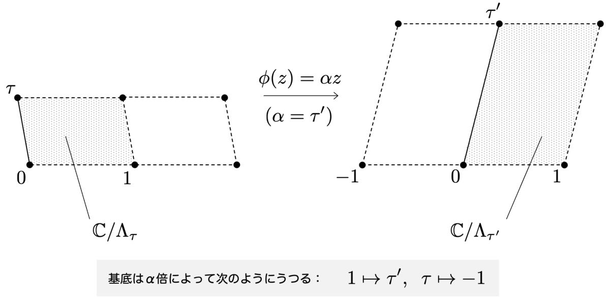 f:id:tsujimotter:20210501141701p:plain:w480