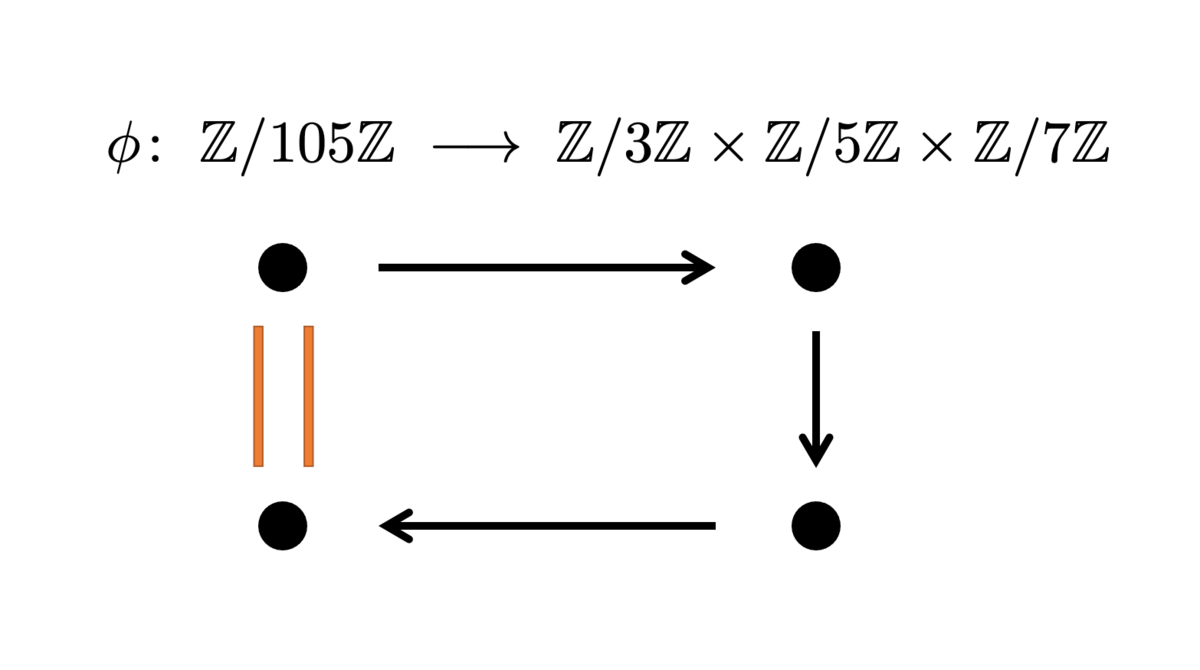 f:id:tsujimotter:20210601012015p:plain:w400