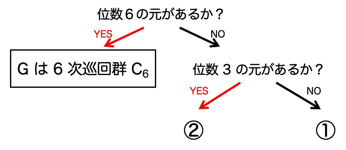 f:id:tsujimotter:20210614233455p:plain:w360