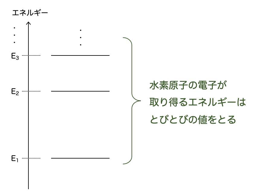 f:id:tsujimotter:20210701144030p:plain:w320