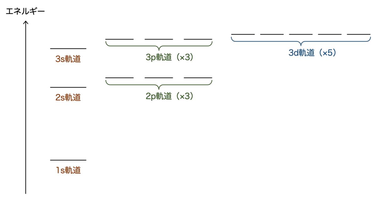 f:id:tsujimotter:20210701145037p:plain:w560