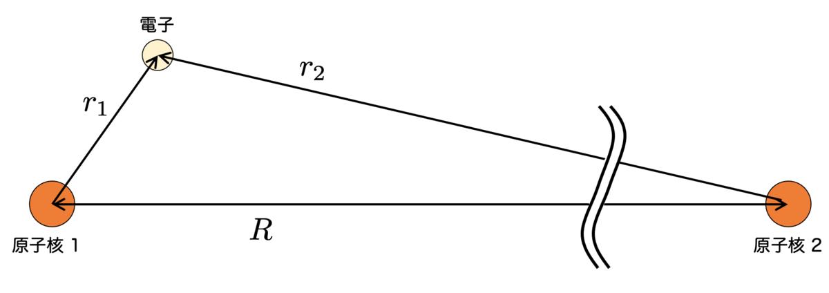 f:id:tsujimotter:20210710224558p:plain:w480