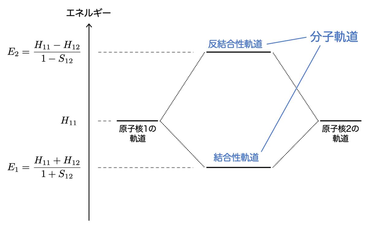 f:id:tsujimotter:20210711201649p:plain:w460