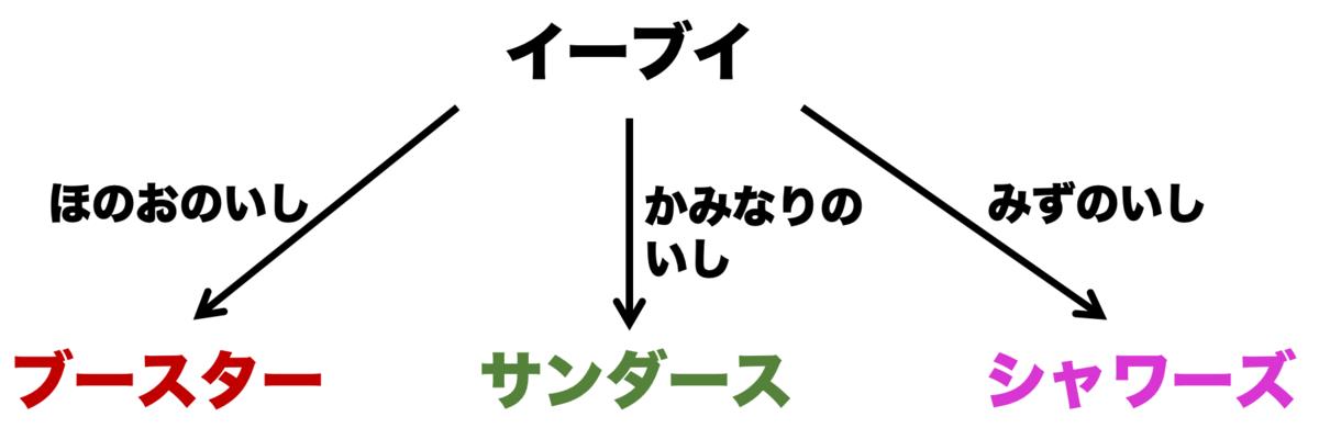 f:id:tsujimotter:20210721145251p:plain:w400