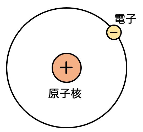 f:id:tsujimotter:20210721145627p:plain:w200