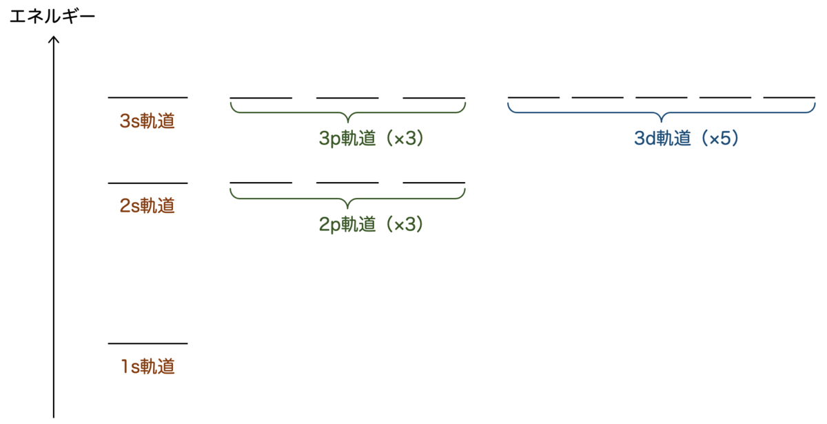 f:id:tsujimotter:20210721150412p:plain:w480