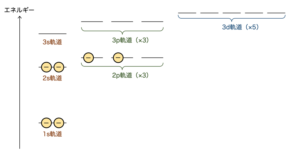f:id:tsujimotter:20210721155359p:plain:w500