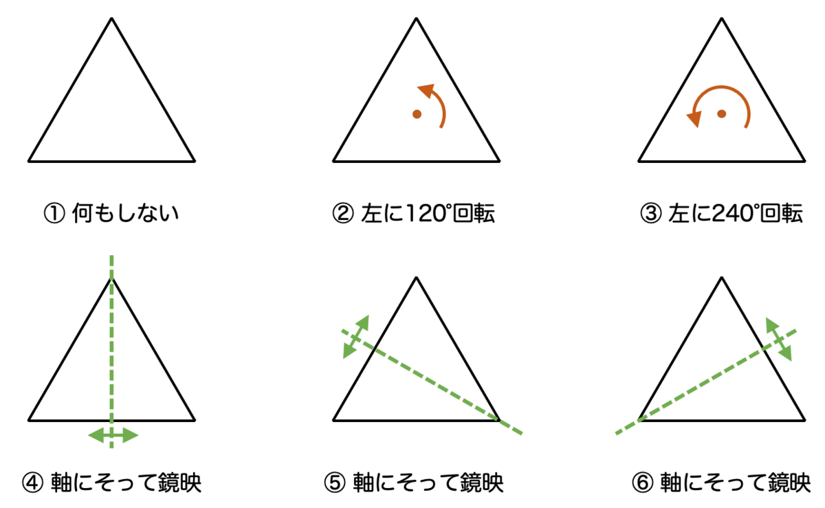 f:id:tsujimotter:20210726193801p:plain:w440