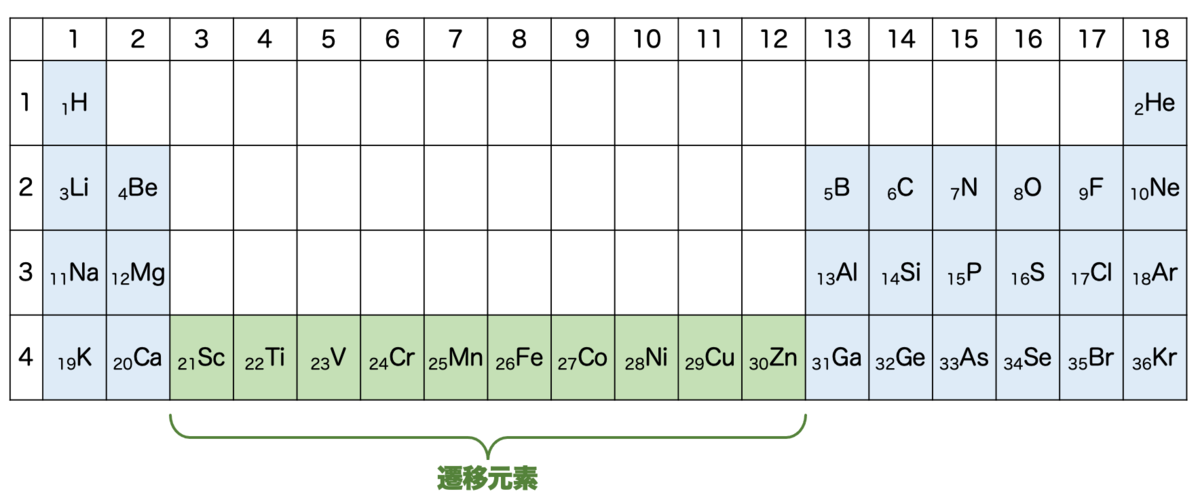 f:id:tsujimotter:20210727164333p:plain:w600