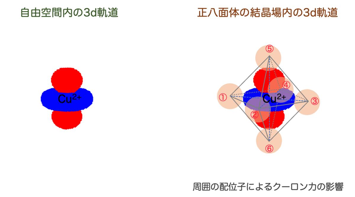 f:id:tsujimotter:20210727172701p:plain:w500