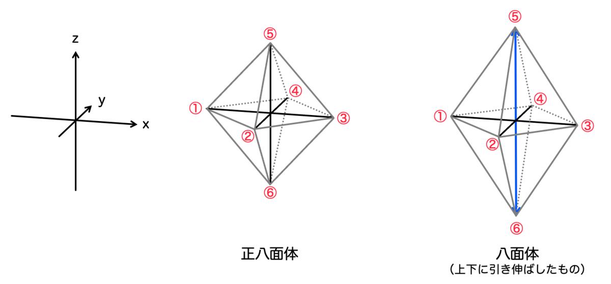 f:id:tsujimotter:20210727203312p:plain:w500