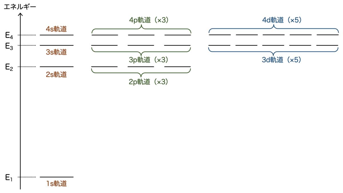 f:id:tsujimotter:20210728120406p:plain:w600