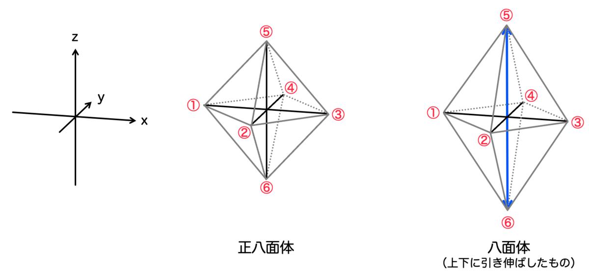 f:id:tsujimotter:20210729103503p:plain:w360