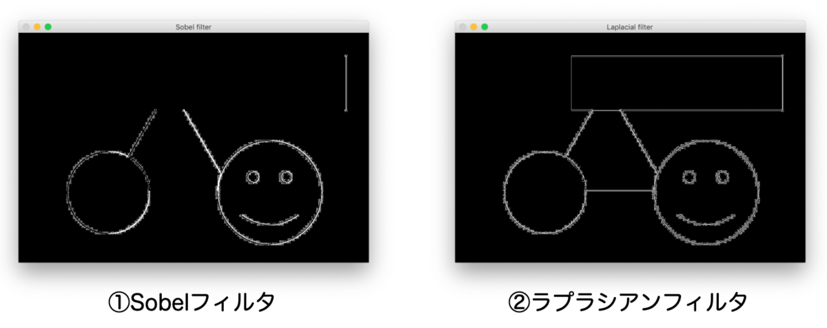 f:id:tsujimotter:20210813135156p:plain:w400