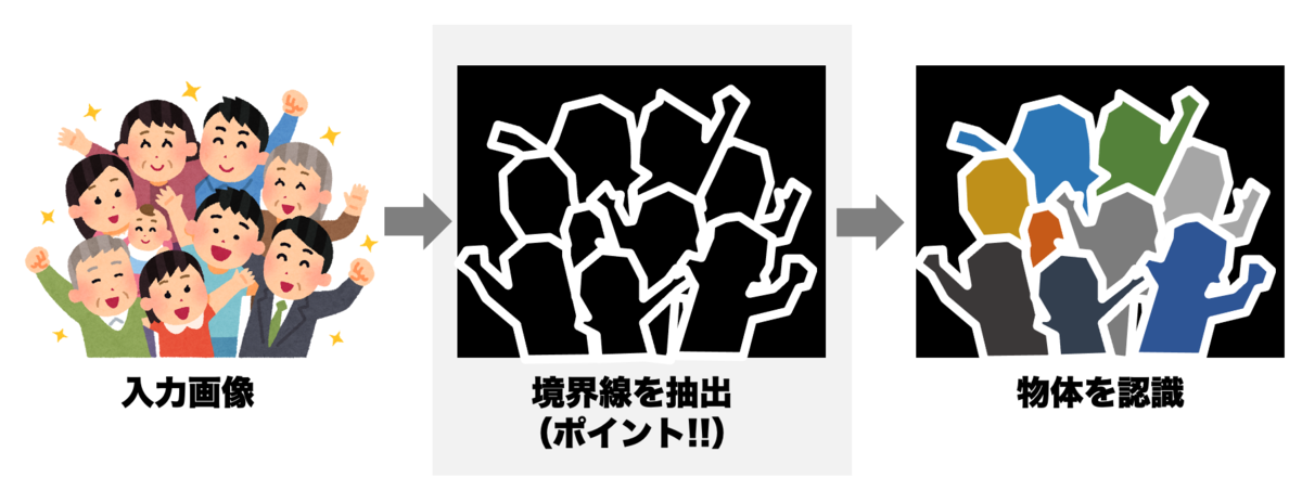 f:id:tsujimotter:20210813175034p:plain:w600