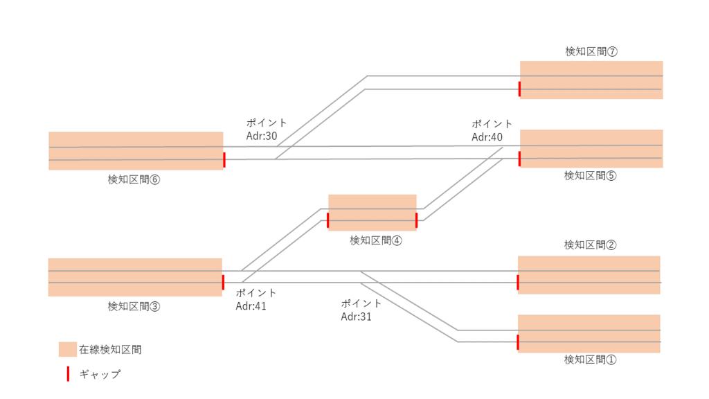 f:id:tsujiru:20180828233748p:plain