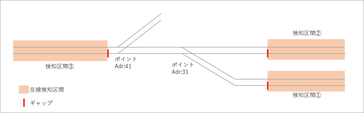 f:id:tsujiru:20190501161954p:plain
