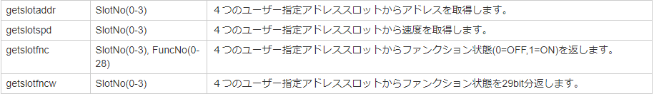 f:id:tsujiru:20190501214617p:plain